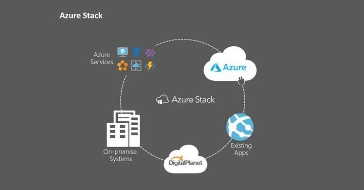 Azure Stack Programme